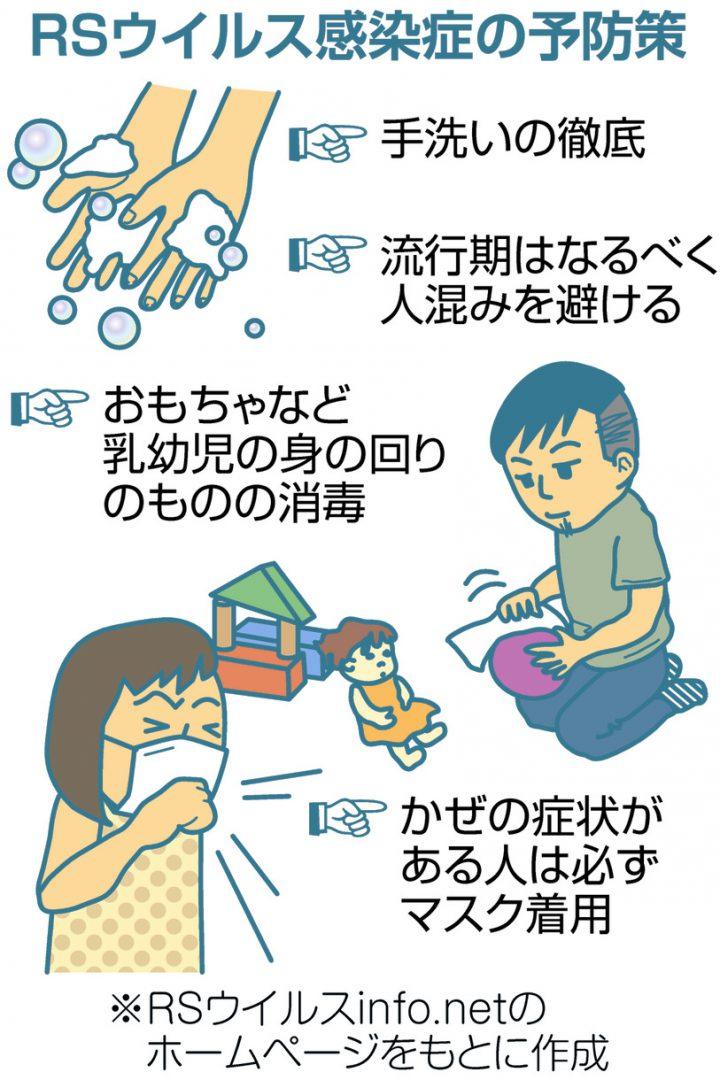 図解 RSウイルス感染症の予防策