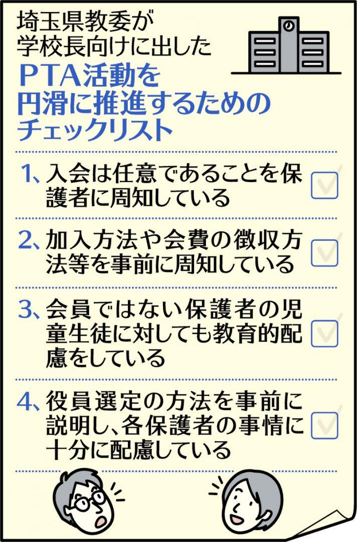 図解 埼玉県教委が出したチェックリスト