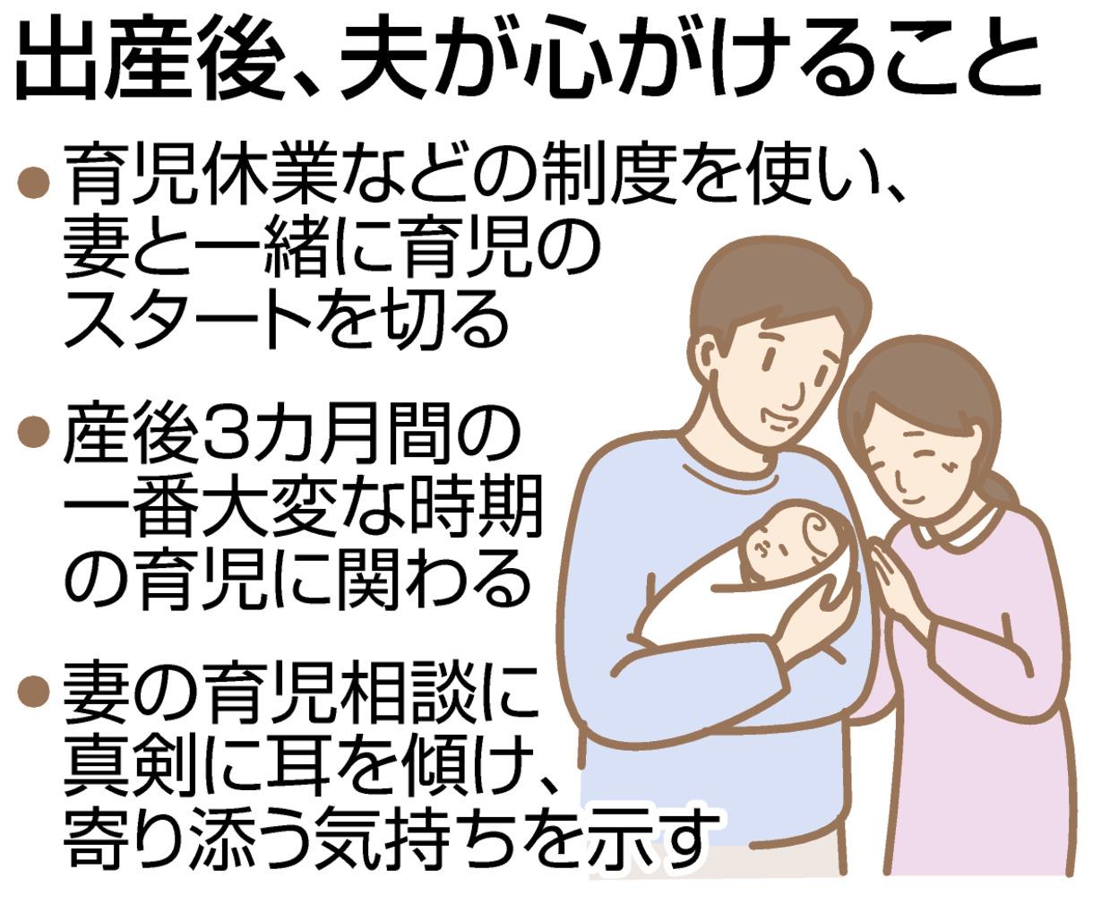 熱 出産 後