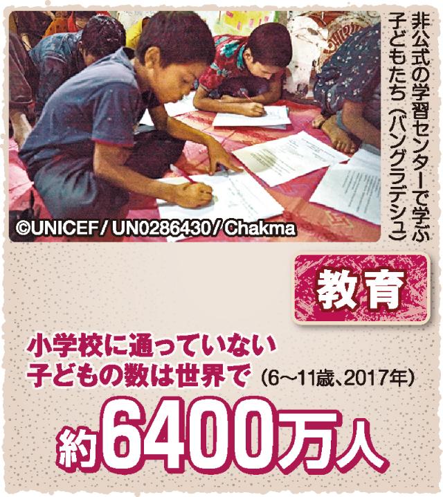 図解 世界の子どもは今 教育 小学校に通っていない子どもは世界で約6400万人