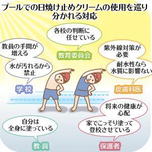 図解 プールでの日焼け止めクリームの使用を巡り分かれる対応