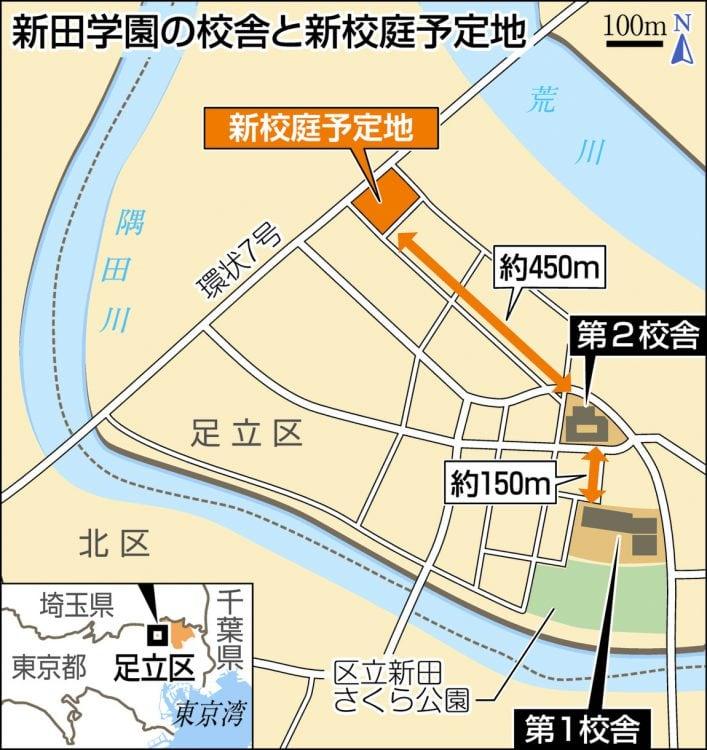新田学園の校舎と新校庭予定地の地図