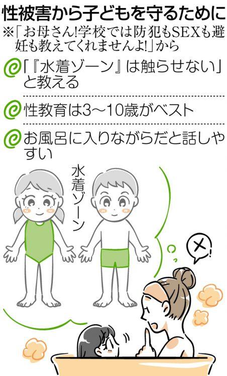 中学生 av裸 10歳 11歳 12歳 13歳