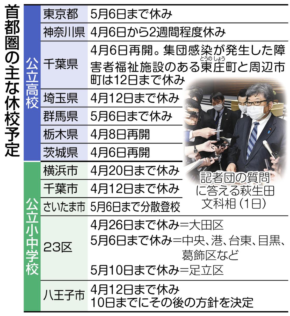 教育 横浜 配信 動画 市 会 委員