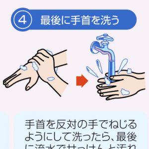 図解 手洗いの基本