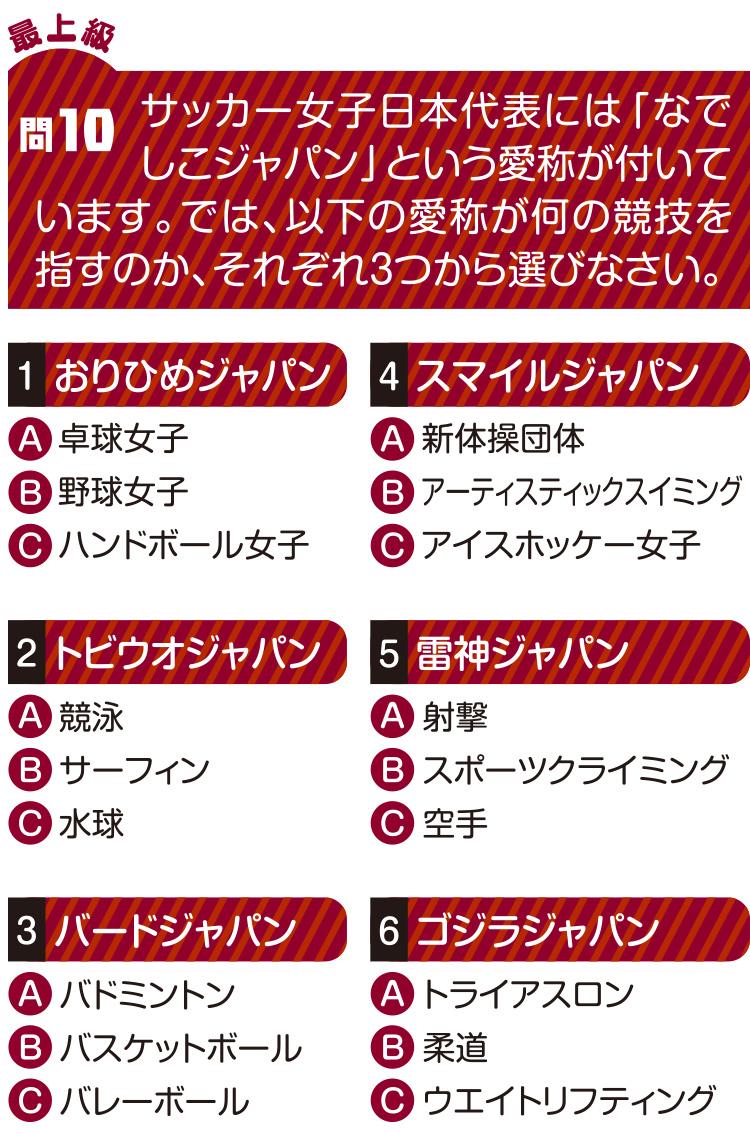 問10 サッカー日本女子代表には「なでしこジャパン」と愛称が付いています。では、以下の愛称が何の競技を指すのか、答えなさい。 おりひめジャパン トビウオジャパン バードジャパン スマイルジャパン 雷神ジャパン ゴジラジャパン