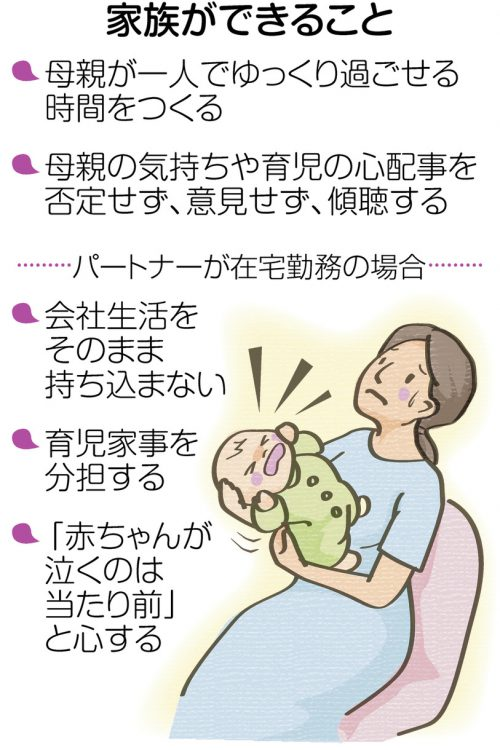 うつ と は 産後