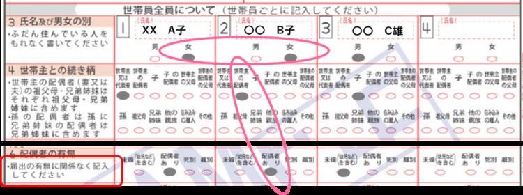 国勢調査の調査票のイメージ(Marriage For All Japan提供)