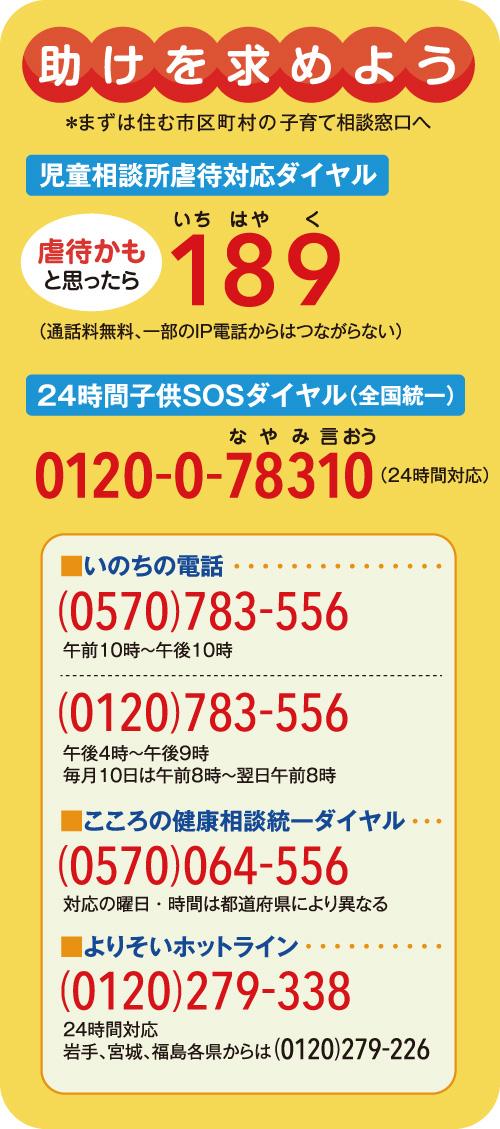 助けを求めよう:連絡先  *まずは住む市区町村の子育て相談窓口へ。  189(いちはやく) 児童相談所虐待対応ダイヤル(通話料無料、一部のIP電話からはつながらない)  24時間子供SOSダイヤル(全国統一)24時間対応 0120-0―78310(なやみ言おう)