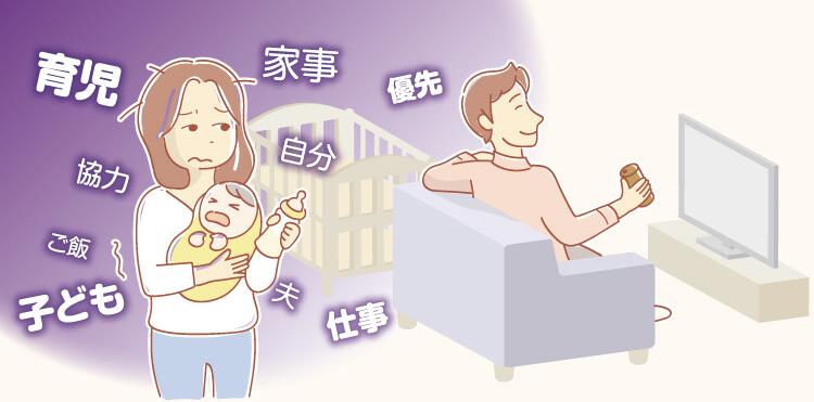 産後クライシスのイラスト。泣いている赤ちゃんを抱っこしてミルクをあげる妻と、それに背を向けてソファでテレビを見る夫。負担が偏ってしまう