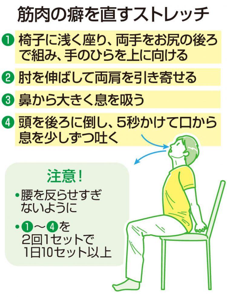 図解 筋肉の癖を直すストレッチ